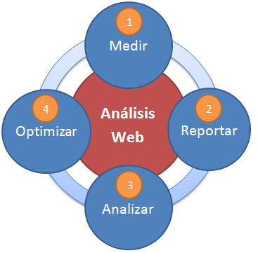 analisis-web-analista.png